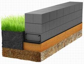 Поерхностный ленточный фундамент из блоко